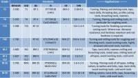 Indian Steel Grades Chart Indian Steel Grades Chart Indian Steel Grade Chart