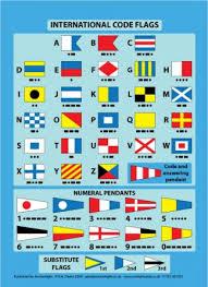 The international phonetic alphabet (ipa) is an academic standard created by the international phonetic association. International Code Flags Cockpit Card Cockpitcards Co Uk