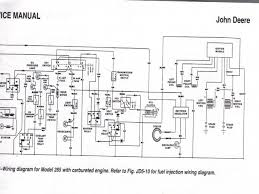 john deere l120 electrical diagram wiring diagram simonand john deere l130 wiring schematic at John Deere L120 Wiring Harness