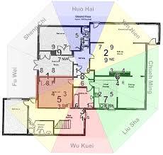 Feng Shui Chart For Home 41 Reasonable Feng Shui Chart