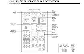 1999 excursion fuse box wiring diagram simonand 2002 ford excursion fuse panel diagram at Ford Excursion Fuse Box