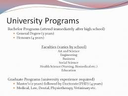 University Applications University Programs Bachelor Programs