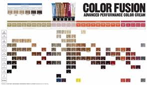 Redken Cover Fusion Chart Pdf Pin On Hair