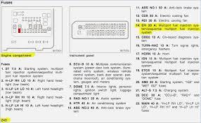 scion tc stereo wiring diagram dolgular com