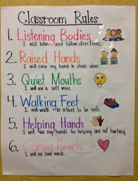 School Charts Ideas 22 Awesome First Grade Anchor Charts That We Cant Wait To