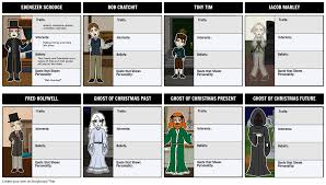 a christmas carol characters storyboard by beckyharvey
