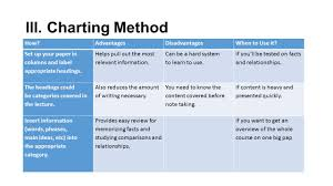 Methods Of Charting Ap Biology Note Taking Methods Ppt Video Online Download