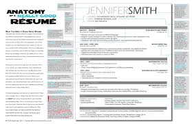 Resume Vs Cv Whats The Difference Youtube Resumes Format Template