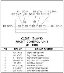 1997 ford f250 radio wiring diagram Ford Radio Wiring Harness Diagram 93 ford f 250 radio wiring harness ford truck radio wiring harness diagram