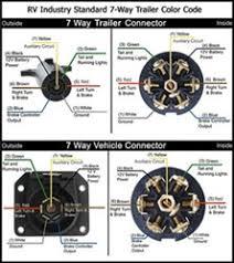 trailer wiring diagram way break away solidfonts trailer hitch wiring diagram 7 pin nilza net
