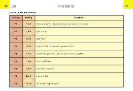 citroen xsara wont start french car forum citroen c5 wiring diagram pdf at Citroen C5 Fuse Box Diagram