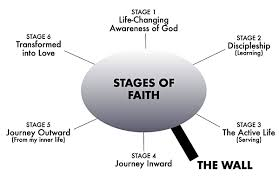 david satterlee author essay how faith grows in stages james from the book chum for thought throwing ideas into dangerous waters by david satterlee