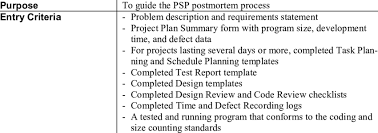 Postmortem Script Postmortem Script Download Table