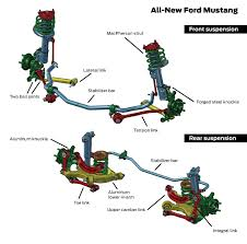talking 2015 mustang suspension with kenny brown stangtv My 2015 Mustang Color Wiring Diagram at 2015 Mustang Performance Pack Wiring Diagram