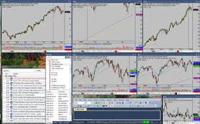 Ways And Tools To Improve Technical Analysis And Stock