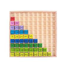 Montessori 99 Multiplication Table Math Toy 10*10 Figure Blocks ...