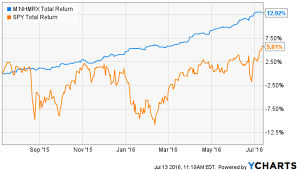 Stocks Rally Muni Bonds Swoon An Update On Muni Bond