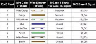 ethernet cable wiring diagram gigabit all wiring diagram gigabit ethernet cable wiring diagram wiring diagram libraries cat 6 ethernet crossover cable wiring diagram ethernet cable wiring diagram gigabit