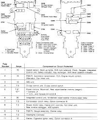 99 Miata Fuse Diagram 91 Miata Fuse Box Diagram