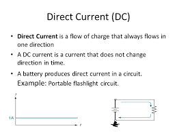 alternating current examples appliances. direct current (dc) is a flow of charge that always flows in alternating examples appliances