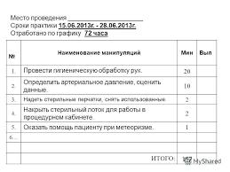 Текстовый отчет на практике в терапевтическом отделении Дневник летней производственной практики по хирургии Хирургия