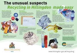 Recycling London Borough Of Hillingdon Recycling