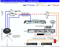 directv hd dvr wiring diagram the direct diagrams tv circuit dish dvd wiring diagram directv hd dvr wiring diagram the direct diagrams tv circuit dish endearing