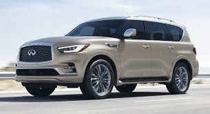 2019 Suv Comparison Chart Us Car Sales Analysis 2019 Q2 Premium Full Size Suv