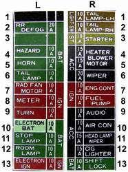 2005 nissan pathfinder fuse box diagram on 2005 images free 2011 Nissan Altima Fuse Box Diagram 2005 nissan pathfinder fuse box diagram 4 fuse box diagram for 2005 nissan pathfinder 1993 nissan altima fuse box diagram 2012 nissan altima fuse box diagram