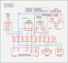 s plan central heating system within honeywell motorised valve in honeywell junction box wiring diagram at 2 Port Motorised Valve Wiring Diagram