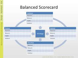 employee performance scorecard template excel scorecard templates rome fontanacountryinn com
