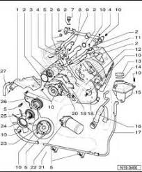 volkswagen jetta engine diagram volkswagen image similiar vw 2 0 turbo engine diagram keywords on volkswagen jetta engine diagram
