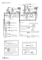 kenwood dnx572bh wiring diagram kenwood discover your wiring kenwood dnx572bh quick start guide page 18