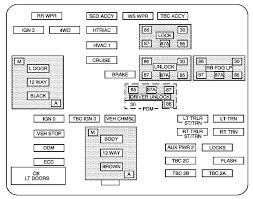chevrolet avalanche (2005) fuse box diagram auto genius 2005 Chevy Venture Owner's Manual chevrolet avalanche (2005) fuse box diagram