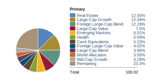 Jquery Grand Totals In Highcharts Pie Chart Legend Stack