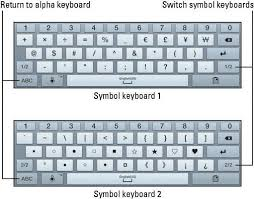 Symbols On Keyboard How To Access Special Keyboard Symbols On Your Samsung