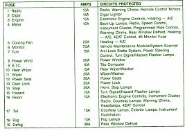 fuse box diagram 1989 ford probe gt wiring gallery description ford probe stereo wiring diagram 1989 ford probe fuse box diagram circuit wiring diagrams