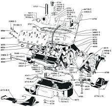 simple v8 engine diagram mcafeehelpsupports com simple v8 engine diagram ford engine diagram of the heart simple simple diagram of a v8