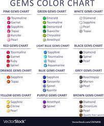 Gems Color Graduation Chart