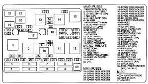 2000 grand am fuse box diagram data wiring diagram blog i have a 2003 pontiac grand am the horn doesn t work the switch 2000 jeep fuse box diagram 2000 grand am fuse box diagram