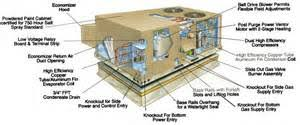 trane rooftop wiring diagrams images wiring diagram marley trane rooftop unit diagram trane wiring diagram and