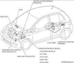 Vitz/Yaris Owner, Factory repair manual 1999-2007 - Vitz/Yaris ...