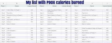 my list with p90x calories burned img