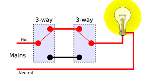 3 way switch wiring diagram nz wiring diagram load 3 way switch wiring nz wiring diagrams 3 way switch wiring diagram nz