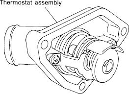 2010 nissan altima engine diagram wiring diagram libraries repair guides thermostat removal u0026 installation autozone com2010 nissan altima engine diagram 21