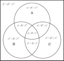A B C Venn Diagram Diagram Venn Under Fontanacountryinn Com