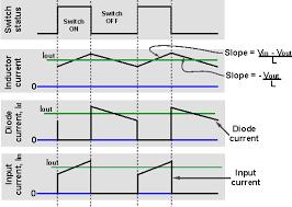 step down buck regulator dc dc converter tutorial buck boost transformer 208 to 240 wiring diagram at Buck Transformer Diagram