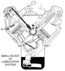 alternator wiring diagram chevy 454 images 1989 gm alternator v8 chevy engine wiring diagram website