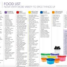 21 Day Fix 1200 Calorie Chart 21 Day Fix Meal Plan How To Use The Containers Free