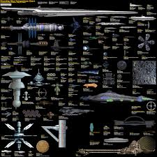 Spaceship Abcs Sci Fi Ships Star Wars Vehicles Star